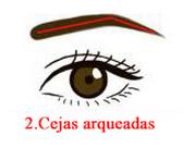 Tus cejas expresan cosas de ti que bueno denver - Hacerse las cejas en casa ...